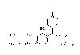 Flunarizine DiHCl